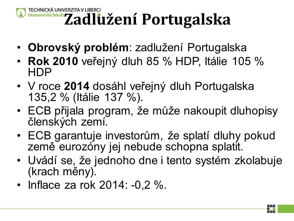 Zadlužení Portugalska Obrovský problém: zadlužení Portugalska Rok 2010 veřejný dluh 85 % HDP, Itálie 105 % HDP V roce 2014 dosáhl veřejný dluh Portuga