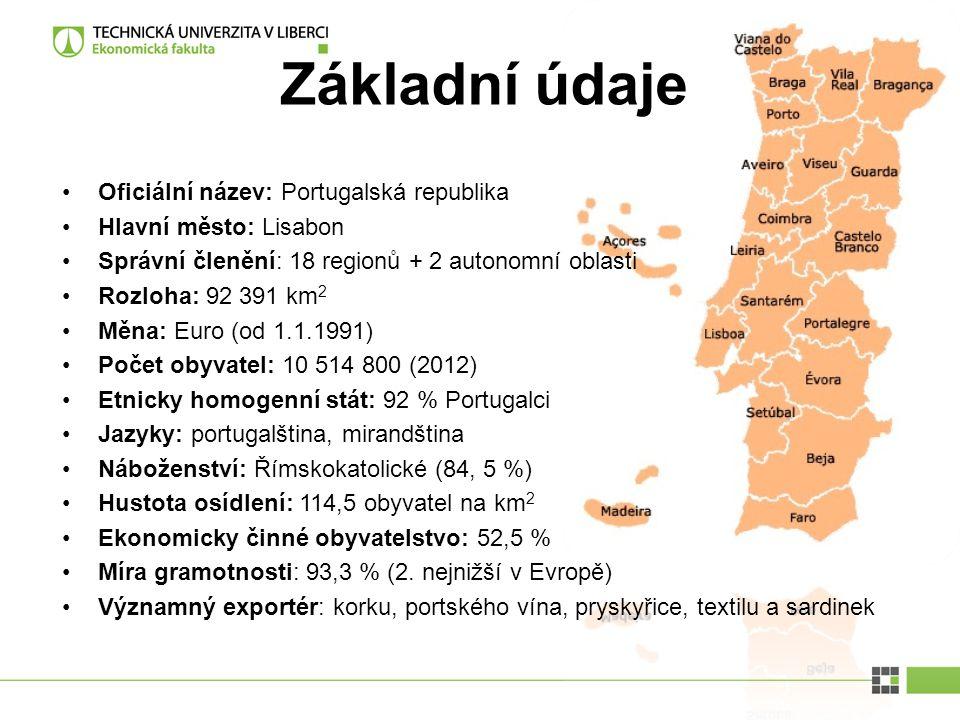Základní údaje Oficiální název: Portugalská republika Hlavní město: Lisabon Správní členění: 18 regionů + 2 autonomní oblasti Rozloha: 92 391 km 2 Měn