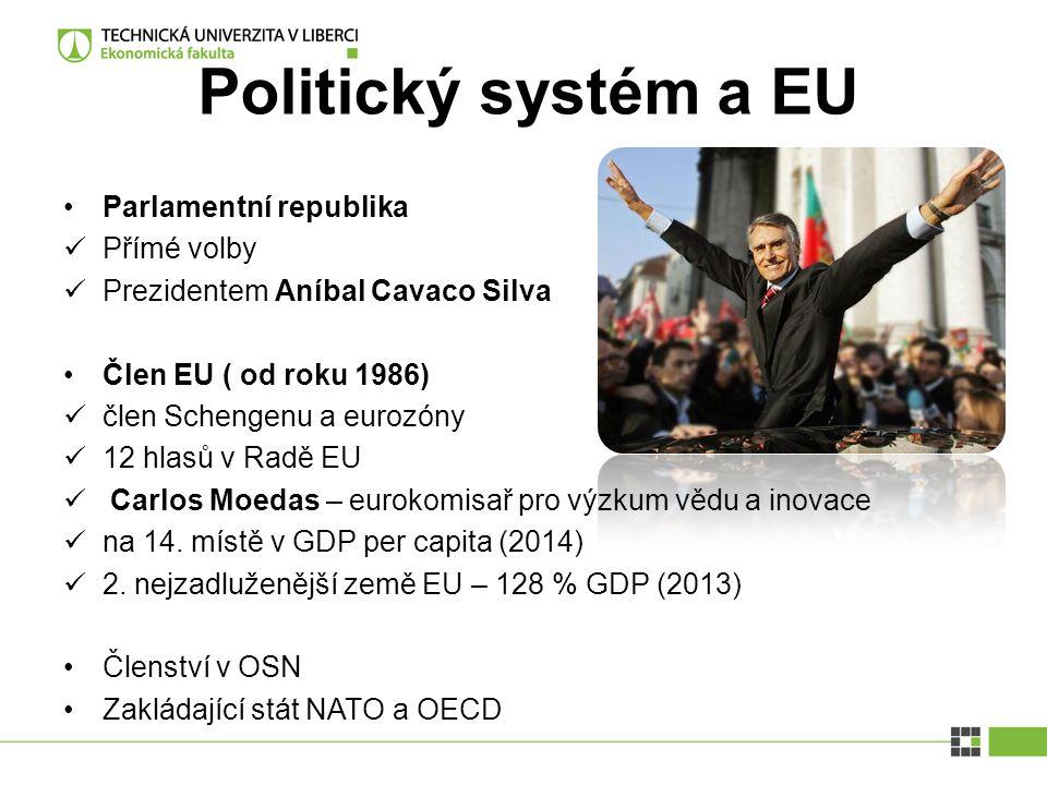 Politický systém a EU Parlamentní republika Přímé volby Prezidentem Aníbal Cavaco Silva Člen EU ( od roku 1986) člen Schengenu a eurozóny 12 hlasů v R