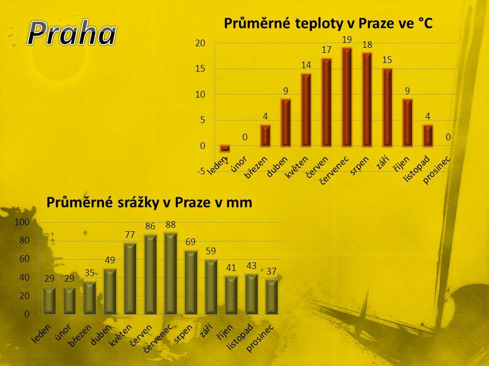 Rozloha: 20 273 km 2 Počet obyvatel: 1 964 036 Oficiální jazyk: slovinština Ústavní zřízení: parlamentní republika Měna: Euro (EUR)