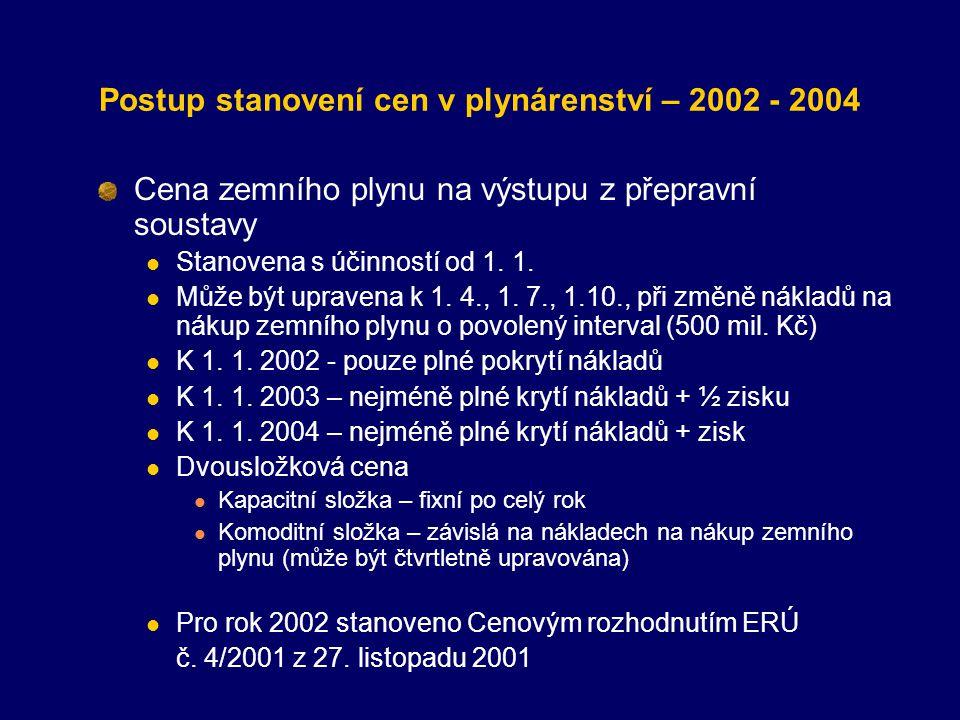 Postup stanovení cen v plynárenství – 2002 - 2004 Cena zemního plynu na výstupu z přepravní soustavy Stanovena s účinností od 1. 1. Může být upravena