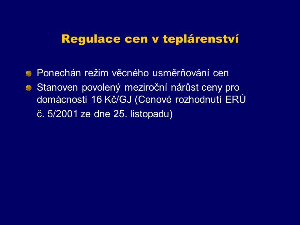 Regulace cen v teplárenství Ponechán režim věcného usměrňování cen Stanoven povolený meziroční nárůst ceny pro domácnosti 16 Kč/GJ (Cenové rozhodnutí ERÚ č.