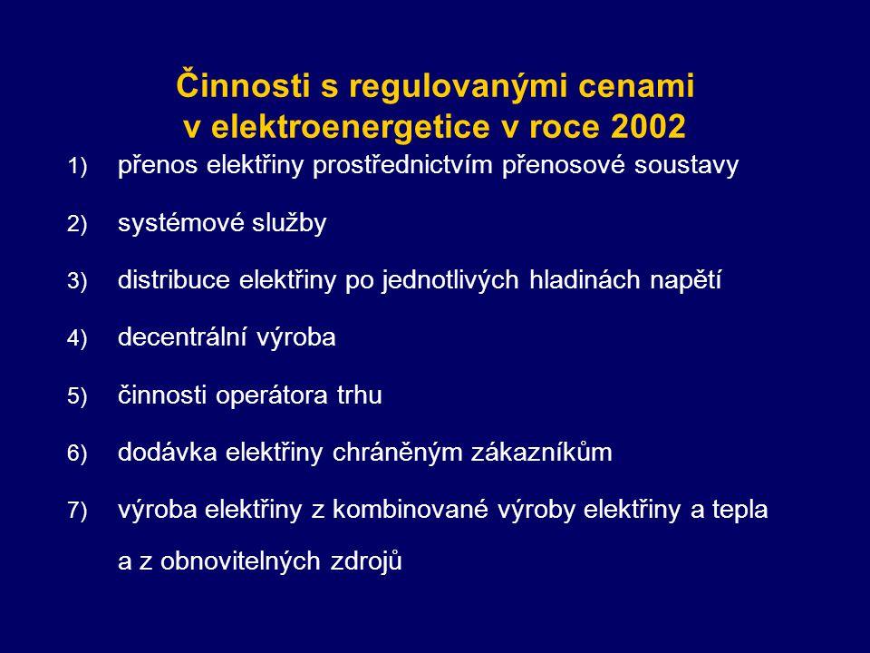 Činnosti s regulovanými cenami v elektroenergetice v roce 2002 1) přenos elektřiny prostřednictvím přenosové soustavy 2) systémové služby 3) distribuce elektřiny po jednotlivých hladinách napětí 4) decentrální výroba 5) činnosti operátora trhu 6) dodávka elektřiny chráněným zákazníkům 7) výroba elektřiny z kombinované výroby elektřiny a tepla a z obnovitelných zdrojů