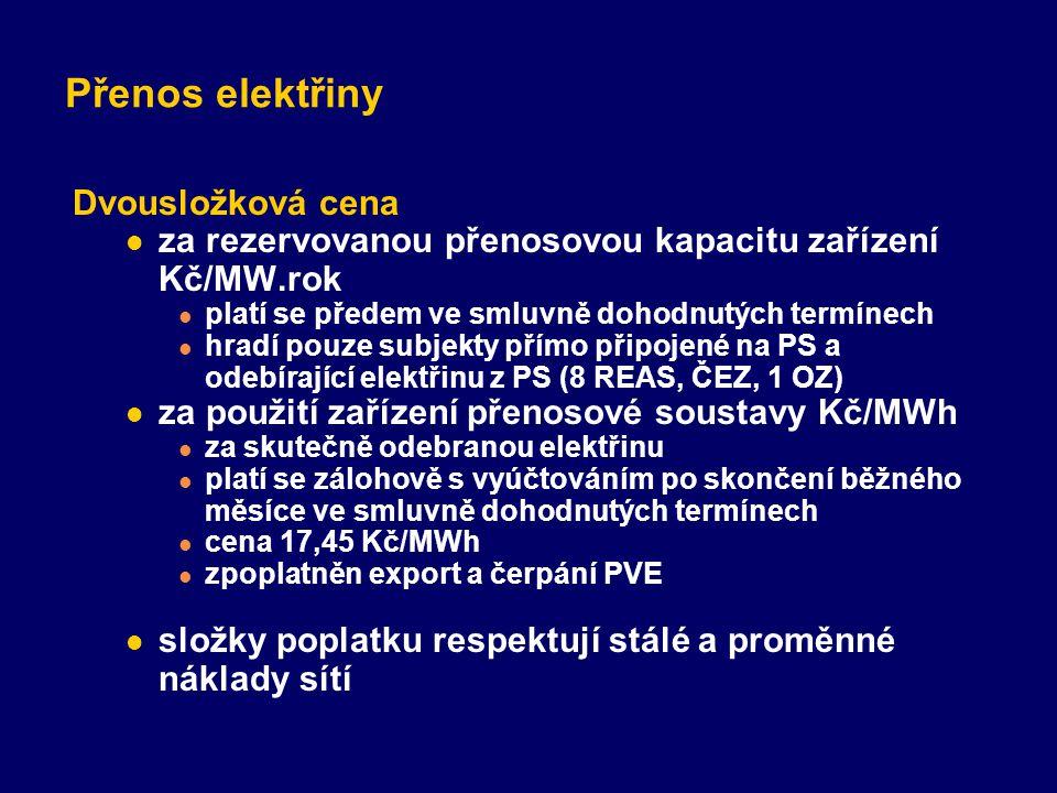 Dvousložková cena za rezervovanou přenosovou kapacitu zařízení Kč/MW.rok platí se předem ve smluvně dohodnutých termínech hradí pouze subjekty přímo p