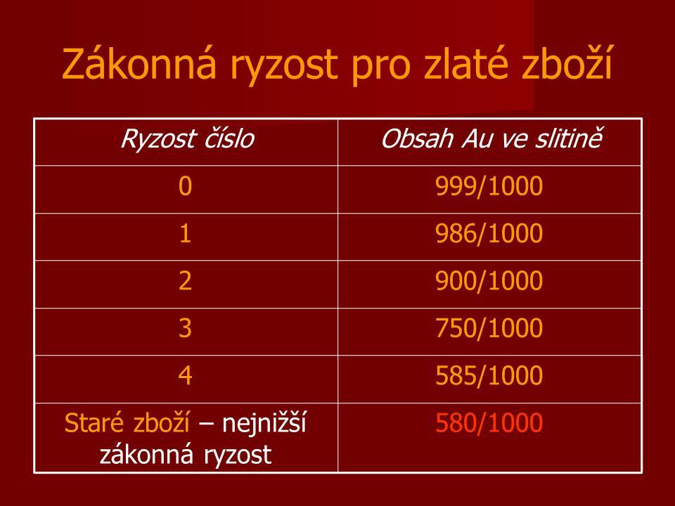 Zákonná ryzost pro zlaté zboží 580/1000Staré zboží – nejnižší zákonná ryzost 585/10004 750/10003 900/10002 986/10001 999/10000 Obsah Au ve slitiněRyzo