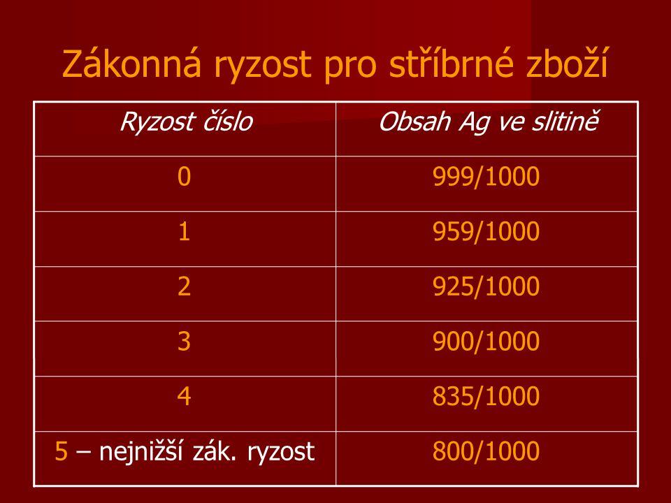 Zákonná ryzost pro stříbrné zboží 800/10005 – nejnižší zák. ryzost 835/10004 900/10003 925/10002 959/10001 999/10000 Obsah Ag ve slitiněRyzost číslo