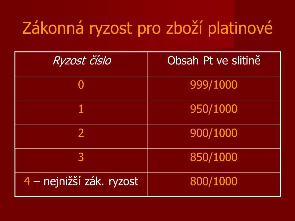 Zákonná ryzost pro zboží platinové 800/10004 – nejnižší zák. ryzost 850/10003 900/10002 950/10001 999/10000 Obsah Pt ve slitiněRyzost číslo