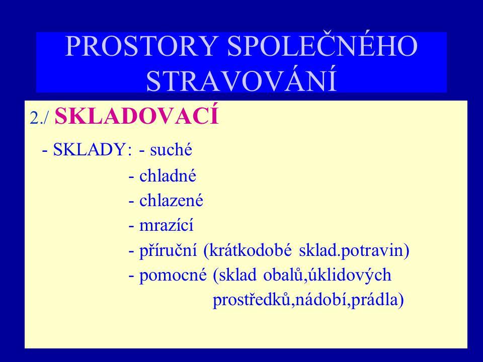 PROSTORY SPOLEČNÉHO STRAVOVÁNÍ 2./ SKLADOVACÍ - SKLADY: - suché - chladné - chlazené - mrazící - příruční (krátkodobé sklad.potravin) - pomocné (sklad