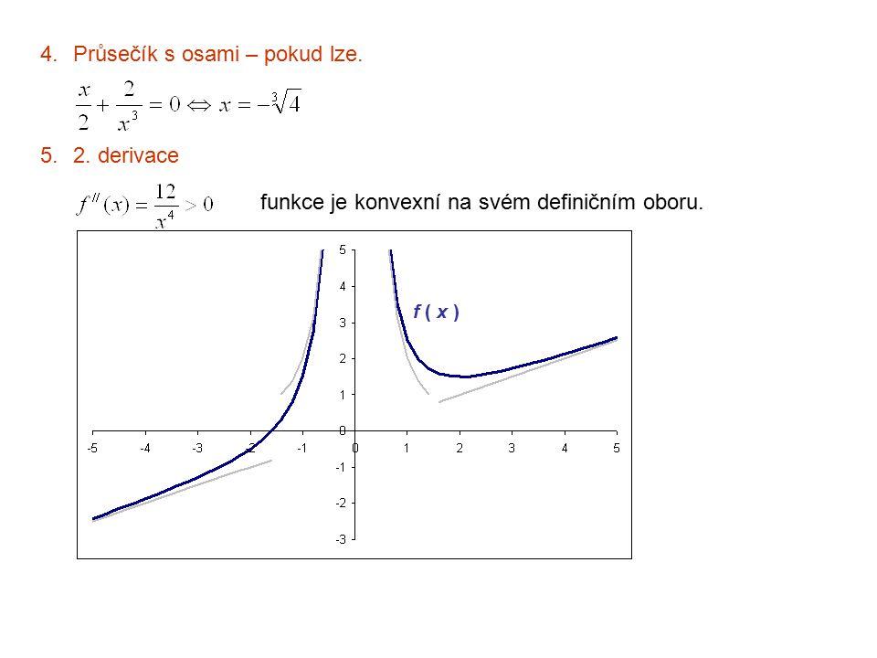 4.Průsečík s osami – pokud lze. 5.2. derivace funkce je konvexní na svém definičním oboru. f ( x )