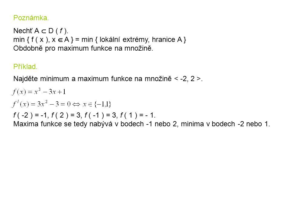 Poznámka. Nechť A  D ( f ). min { f ( x ), x  A } = min { lokální extrémy, hranice A } Obdobně pro maximum funkce na množině. Příklad. Najděte minim