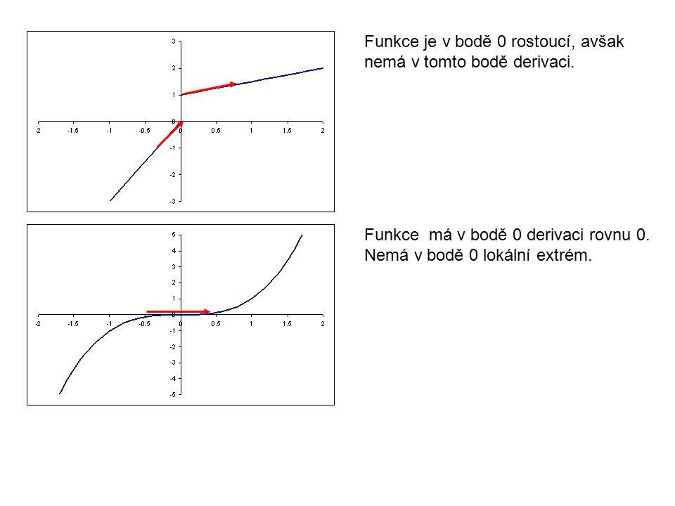 Funkce je v bodě 0 rostoucí, avšak nemá v tomto bodě derivaci. Funkce má v bodě 0 derivaci rovnu 0. Nemá v bodě 0 lokální extrém.
