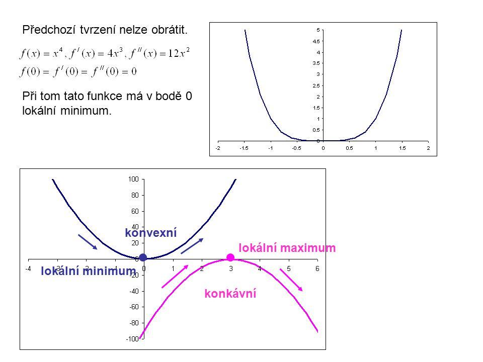 Předchozí tvrzení nelze obrátit. Při tom tato funkce má v bodě 0 lokální minimum. konkávní konvexní lokální maximum lokální minimum