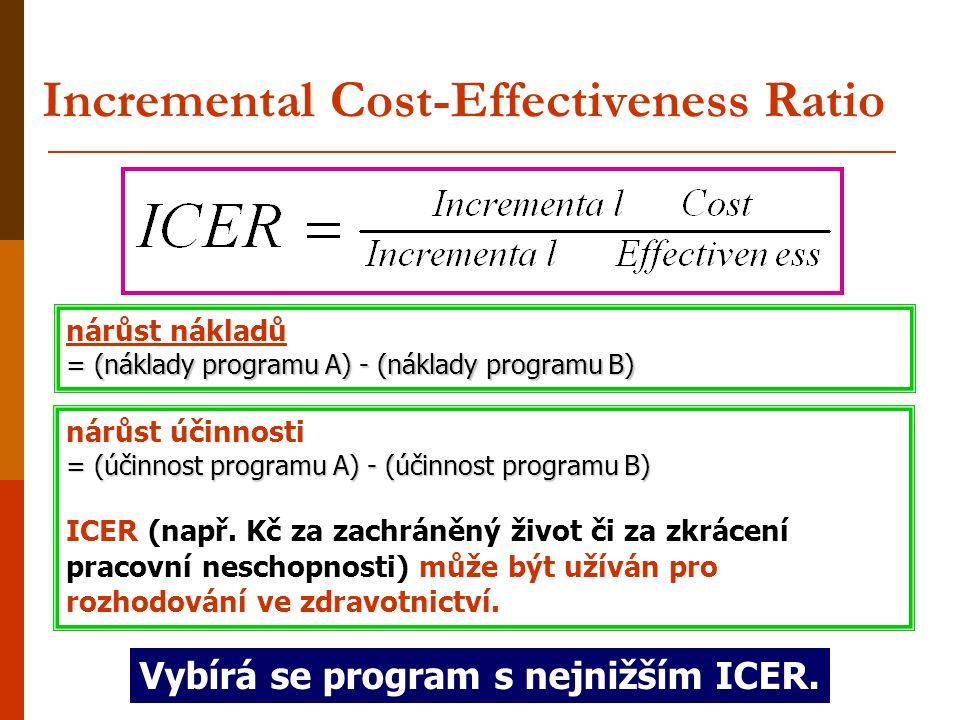 Incremental Cost-Effectiveness Ratio nárůst nákladů = (náklady programu A) - (náklady programu B) nárůst účinnosti = (účinnost programu A) - (účinnost programu B) ICER (např.
