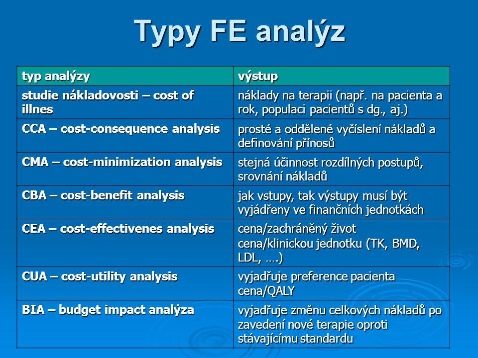 Typy FE analýz typ analýzy výstup studie nákladovosti – cost of illnes náklady na terapii (např.