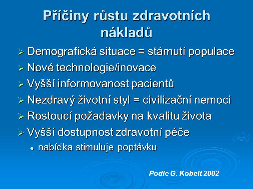 Martikainen JA et al., 2005 Nákladová efektivita temozolomidu u glioblastoma multiforme temozolomid (TMZ) versus procarbazin, lomustin plus vincristin (PCV) (per 1000 simulací; náklady z roku 2001, Finsko)