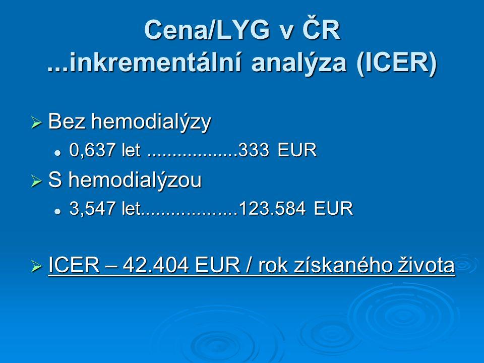 Cena/LYG v ČR...inkrementální analýza (ICER)  Bez hemodialýzy 0,637 let..................333 EUR 0,637 let..................333 EUR  S hemodialýzou 3,547 let...................123.584 EUR 3,547 let...................123.584 EUR  ICER – 42.404 EUR / rok získaného života