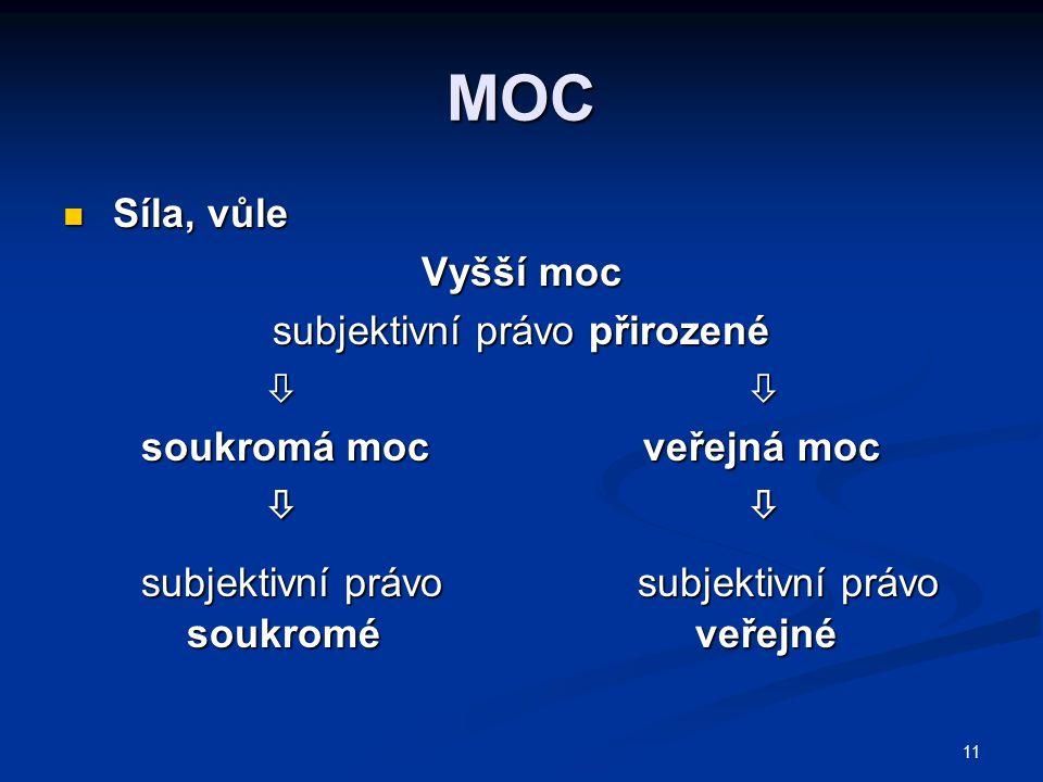 11 MOC Síla, vůle Síla, vůle Vyšší moc subjektivní právo přirozené     soukromá moc veřejná moc soukromá moc veřejná moc     subjektivní právo subjektivní právo subjektivní právo subjektivní právo soukromé veřejné soukromé veřejné