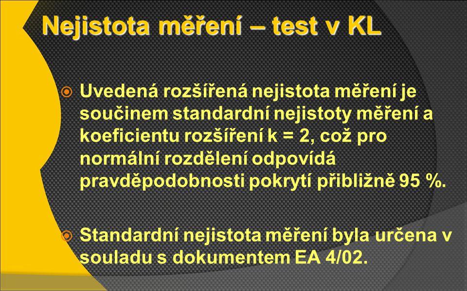 Nejistota měření – test v KL  Uvedená rozšířená nejistota měření je součinem standardní nejistoty měření a koeficientu rozšíření k = 2, což pro normá