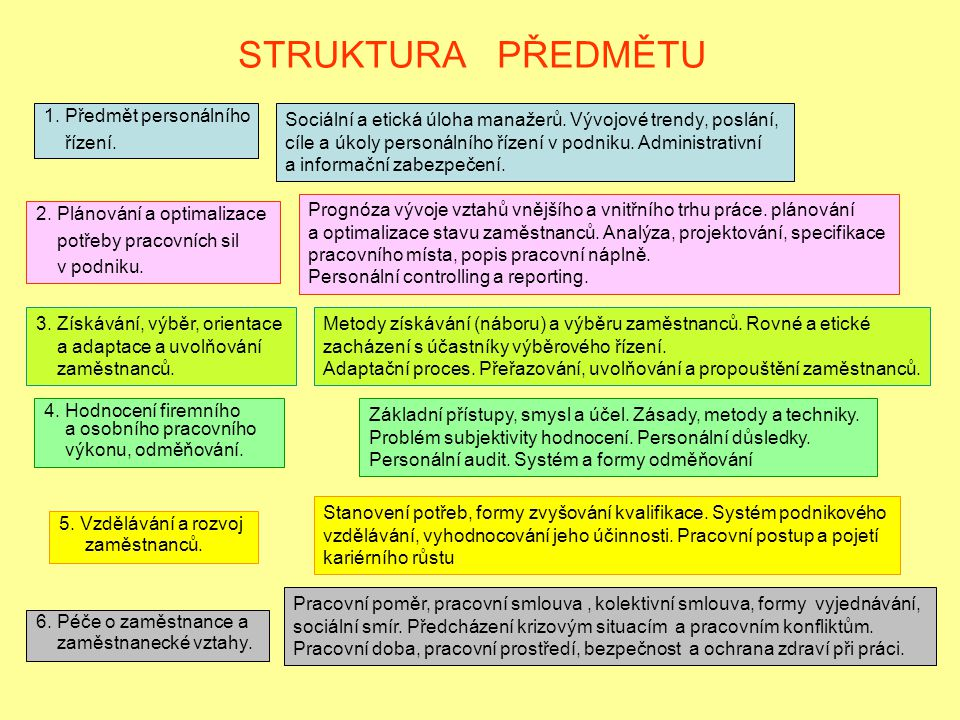 DOPORUČENÁ LITERATURA KOUBEK, J.: Personální práce v malých a středních firmách 3.vyd.