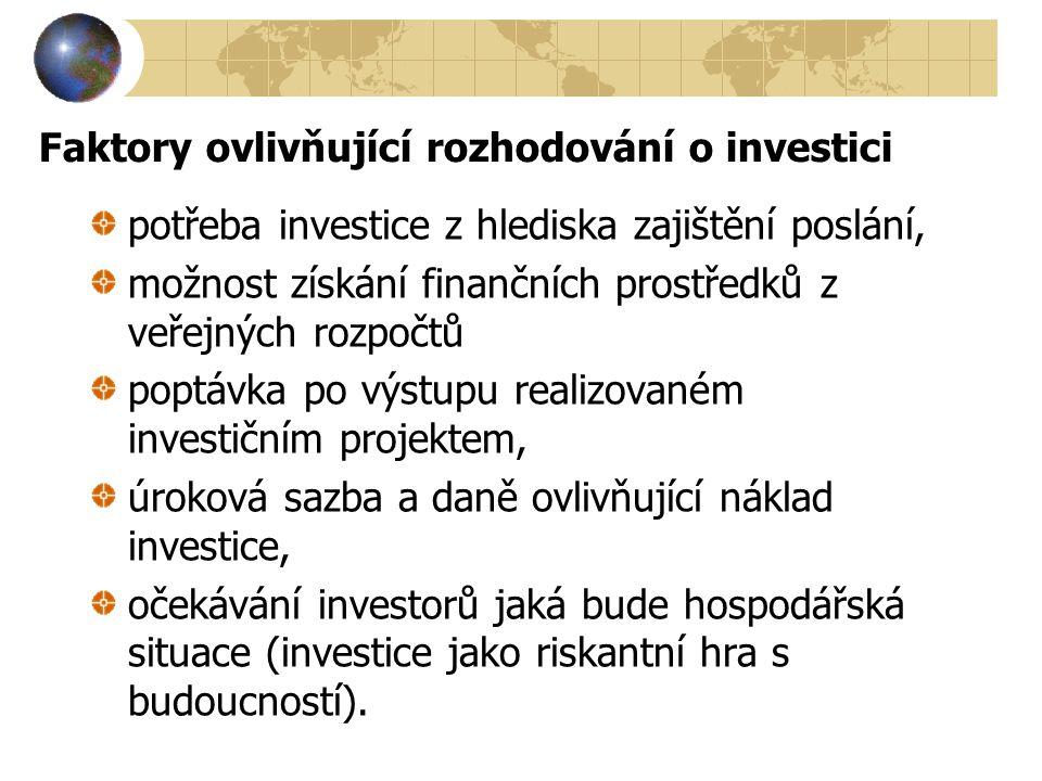 Faktory ovlivňující rozhodování o investici potřeba investice z hlediska zajištění poslání, možnost získání finančních prostředků z veřejných rozpočtů