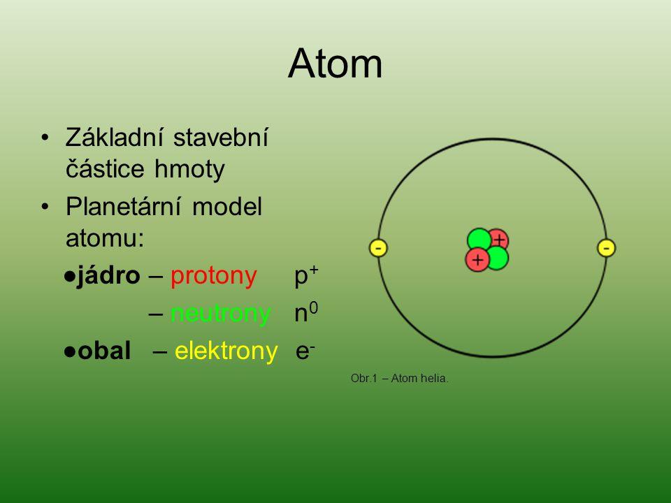 Atom Základní stavební částice hmoty Planetární model atomu: ●jádro – protony p + – neutrony n 0 ●obal – elektrony e - Obr.1 – Atom helia.