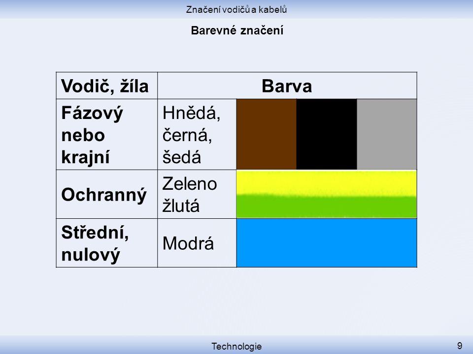 Značení vodičů a kabelů Technologie 9 Vodič, žílaBarva Fázový nebo krajní Hnědá, černá, šedá Ochranný Zeleno žlutá Střední, nulový Modrá