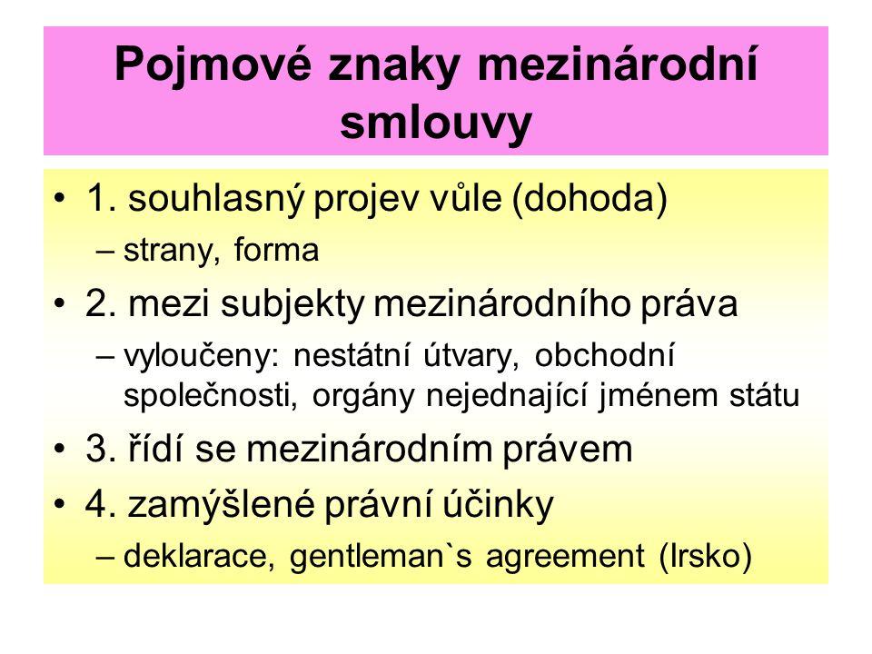 Pojmové znaky mezinárodní smlouvy 1. souhlasný projev vůle (dohoda) –strany, forma 2. mezi subjekty mezinárodního práva –vyloučeny: nestátní útvary, o