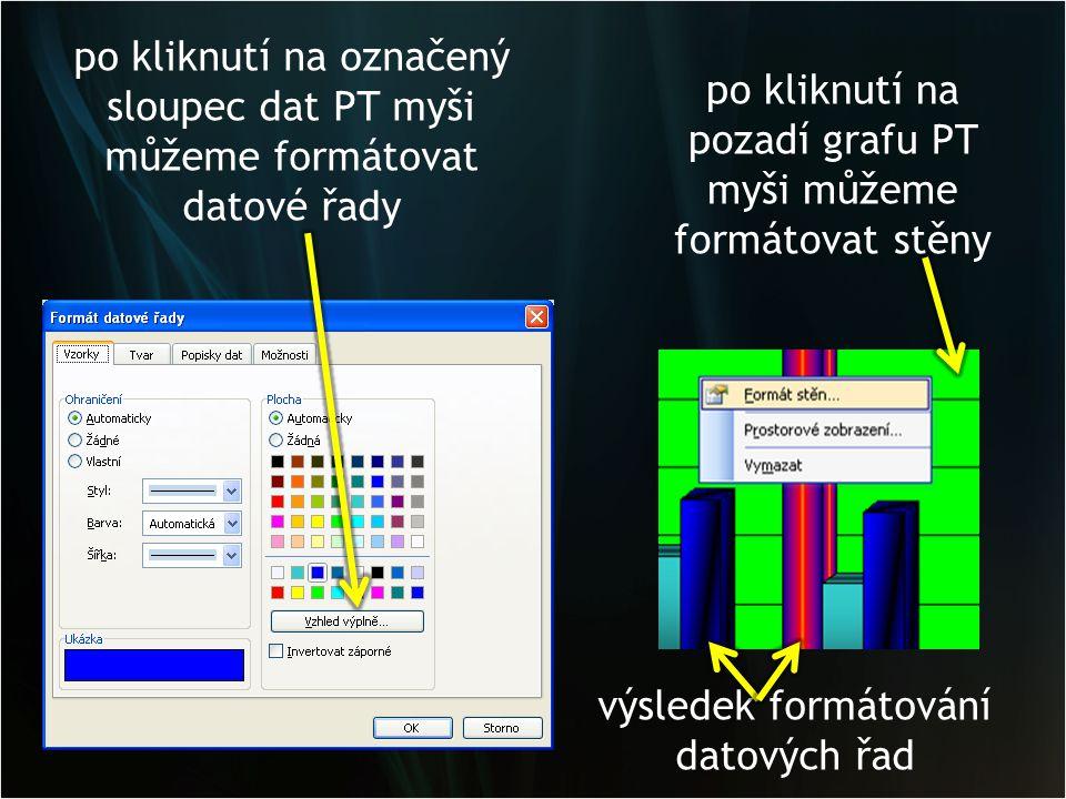 po kliknutí na označený sloupec dat PT myši můžeme formátovat datové řady po kliknutí na pozadí grafu PT myši můžeme formátovat stěny výsledek formáto