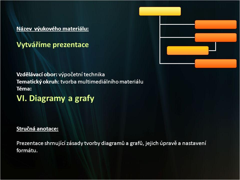 Název výukového materiálu: Vytváříme prezentace Vzdělávací obor: výpočetní technika Tematický okruh: tvorba multimediálního materiálu Téma: VI. Diagra