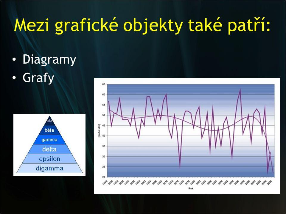 Mezi grafické objekty také patří: Diagramy Grafy