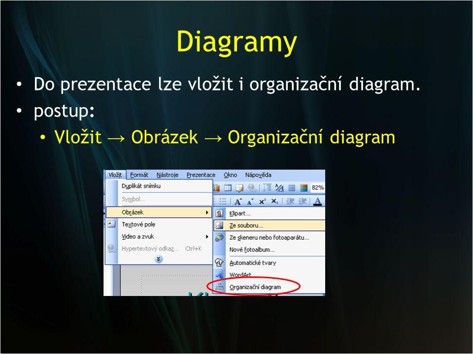 Diagramy Do prezentace lze vložit i organizační diagram. postup: Vložit → Obrázek → Organizační diagram