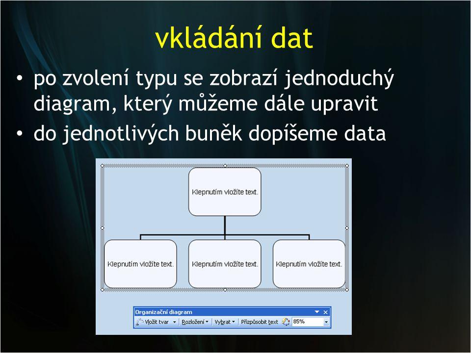 vkládání dat po zvolení typu se zobrazí jednoduchý diagram, který můžeme dále upravit do jednotlivých buněk dopíšeme data