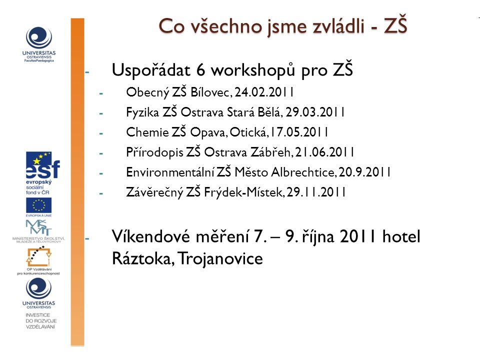 Co všechno jsme zvládli - ZŠ - Uspořádat 6 workshopů pro ZŠ -Obecný ZŠ Bílovec, 24.02.2011 -Fyzika ZŠ Ostrava Stará Bělá, 29.03.2011 -Chemie ZŠ Opava, Otická,17.05.2011 -Přírodopis ZŠ Ostrava Zábřeh, 21.06.2011 -Environmentální ZŠ Město Albrechtice, 20.9.2011 -Závěrečný ZŠ Frýdek-Místek, 29.11.2011 - Víkendové měření 7.