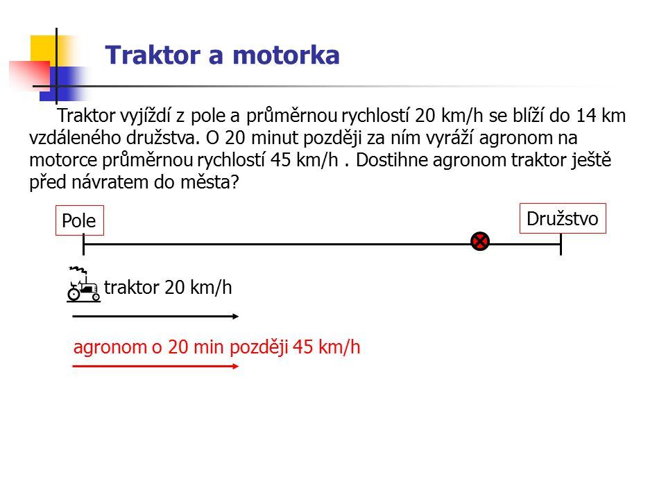 Traktor a motorka Traktor vyjíždí z pole a průměrnou rychlostí 20 km/h se blíží do 14 km vzdáleného družstva.