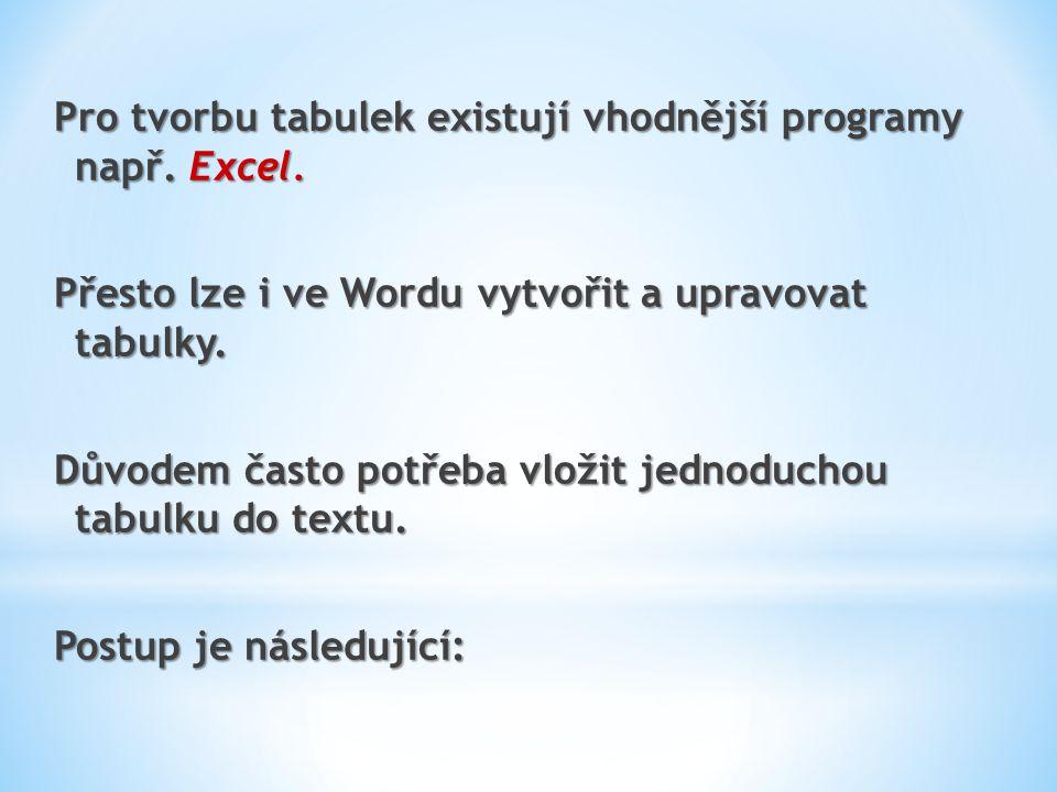 Pro tvorbu tabulek existují vhodnější programy např. Excel. Přesto lze i ve Wordu vytvořit a upravovat tabulky. Důvodem často potřeba vložit jednoduch