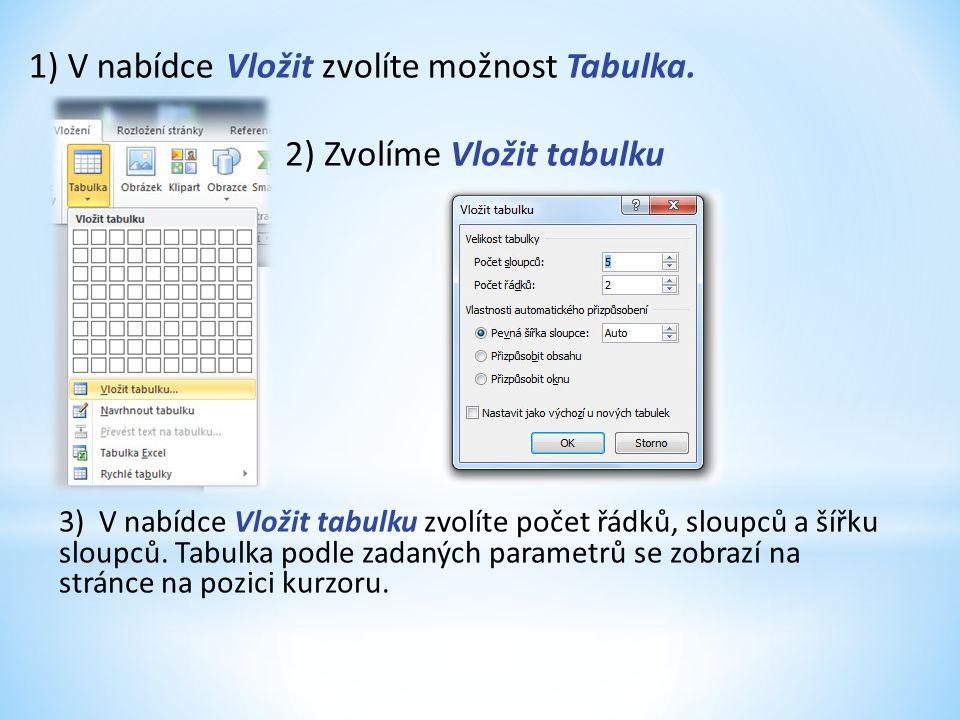 1) V nabídce Vložit zvolíte možnost Tabulka. 2) Zvolíme Vložit tabulku 3) V nabídce Vložit tabulku zvolíte počet řádků, sloupců a šířku sloupců. Tabul