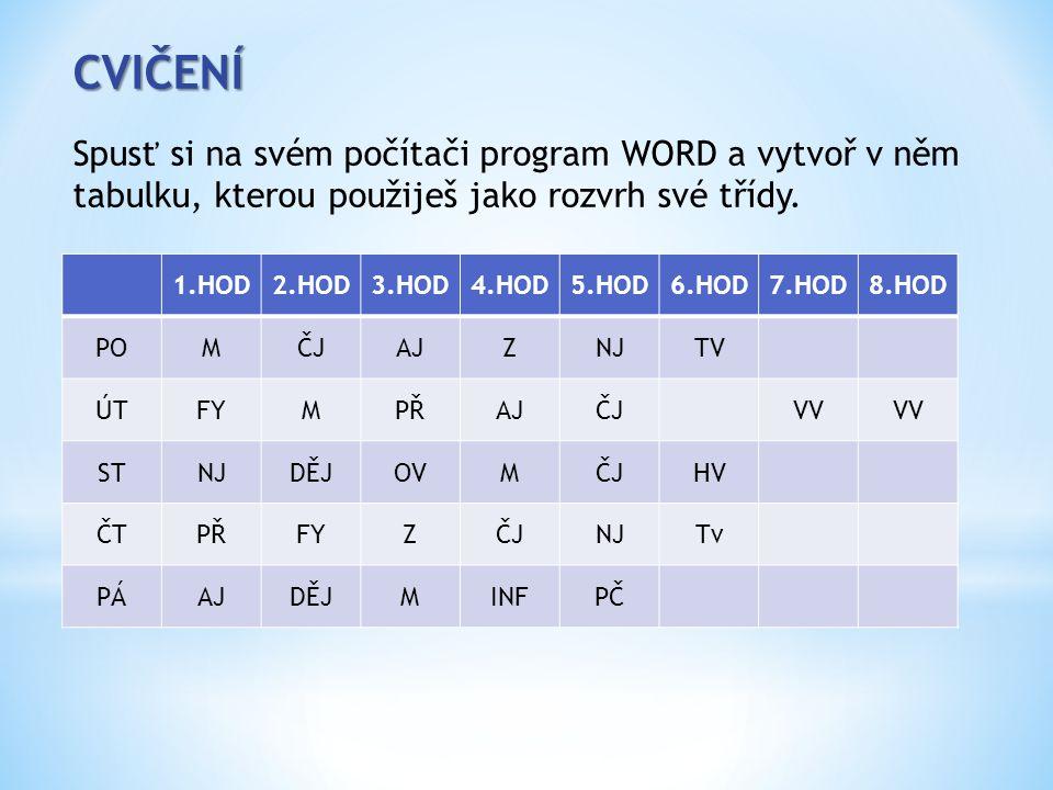 CVIČENÍ Spusť si na svém počítači program WORD a vytvoř v něm tabulku, kterou použiješ jako rozvrh své třídy. 1.HOD2.HOD3.HOD4.HOD5.HOD6.HOD7.HOD8.HOD