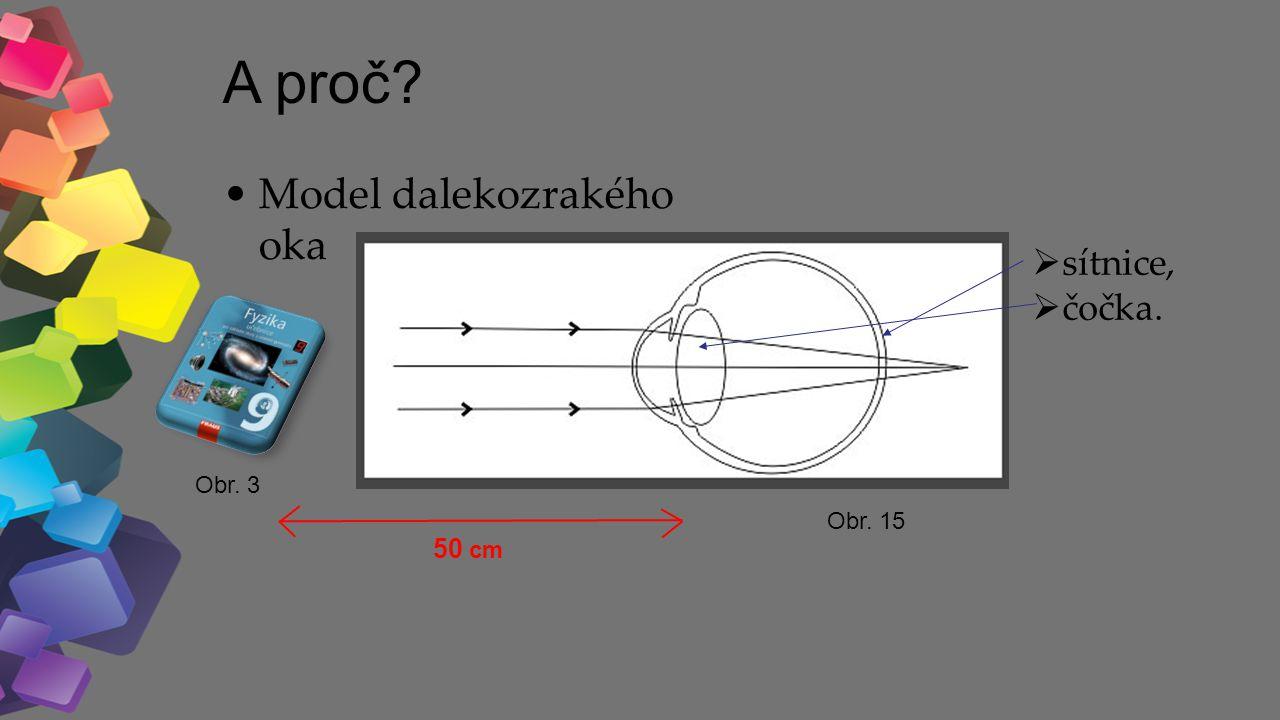 A proč? Model dalekozrakého oka Obr. 15 Obr. 3  sítnice,  čočka. 50 cm