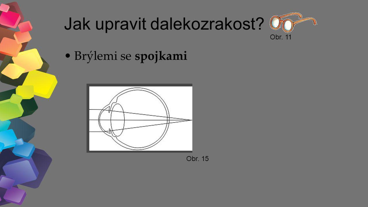 Jak upravit dalekozrakost? Brýlemi se spojkami Obr. 11 Obr. 15