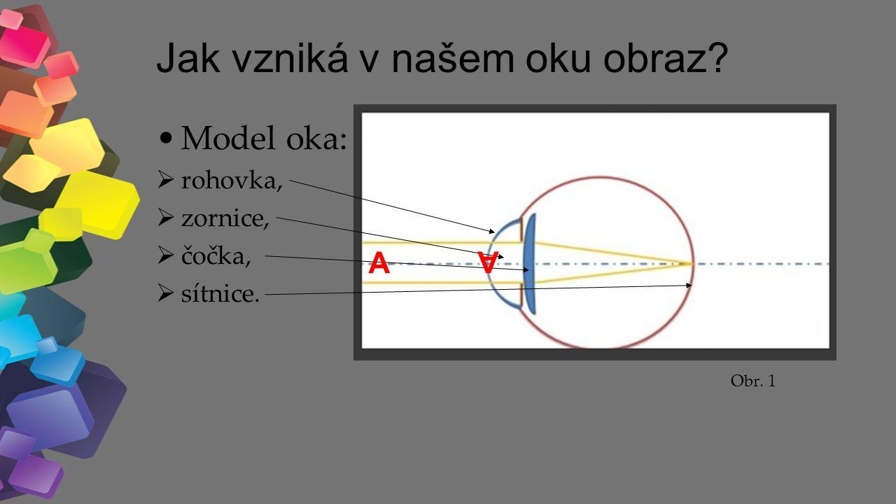 Jak vzniká v našem oku obraz? Model oka:  rohovka,  zornice,  čočka,  sítnice. Obr. 1 A A
