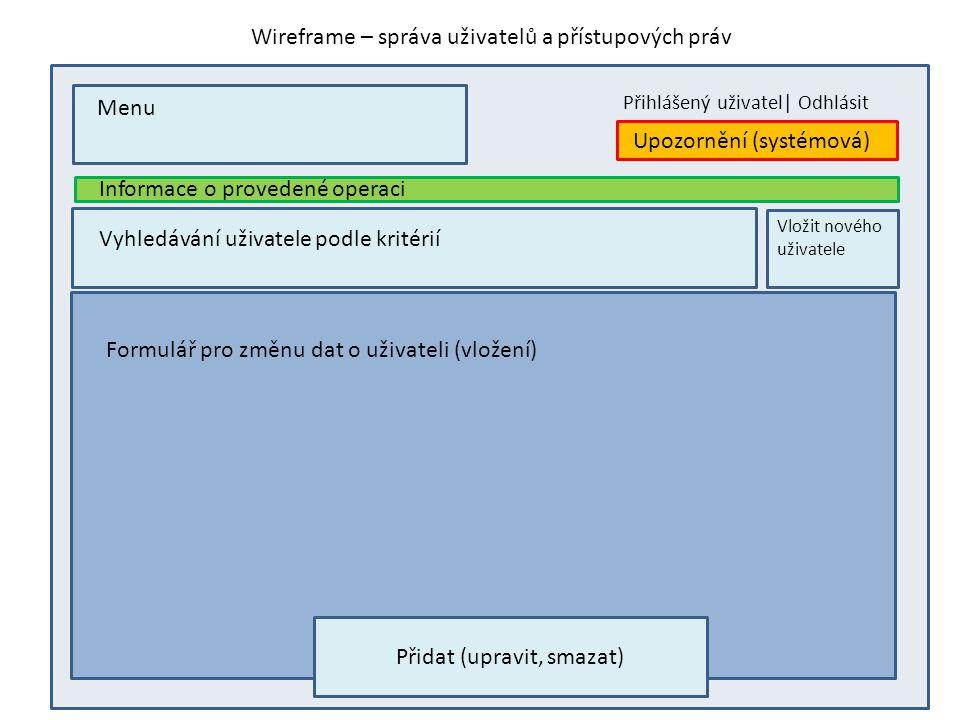 Upozornění (systémová) Menu Wireframe – správa uživatelů a přístupových práv Přidat (upravit, smazat) Formulář pro změnu dat o uživateli (vložení) Informace o provedené operaci Vyhledávání uživatele podle kritérií Vložit nového uživatele Přihlášený uživatel| Odhlásit