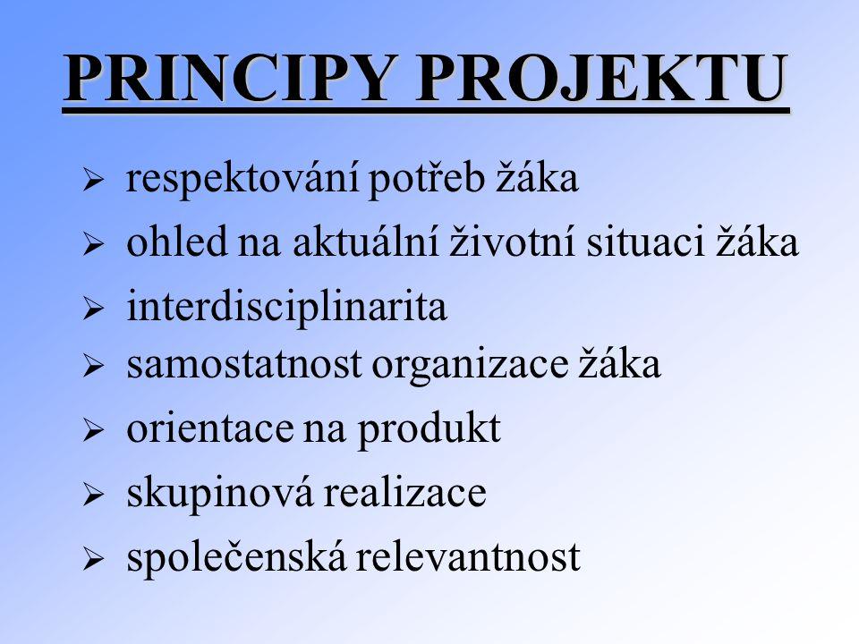PRINCIPY PROJEKTU  respektování potřeb žáka  ohled na aktuální životní situaci žáka  interdisciplinarita  samostatnost organizace žáka  orientace na produkt  skupinová realizace  společenská relevantnost