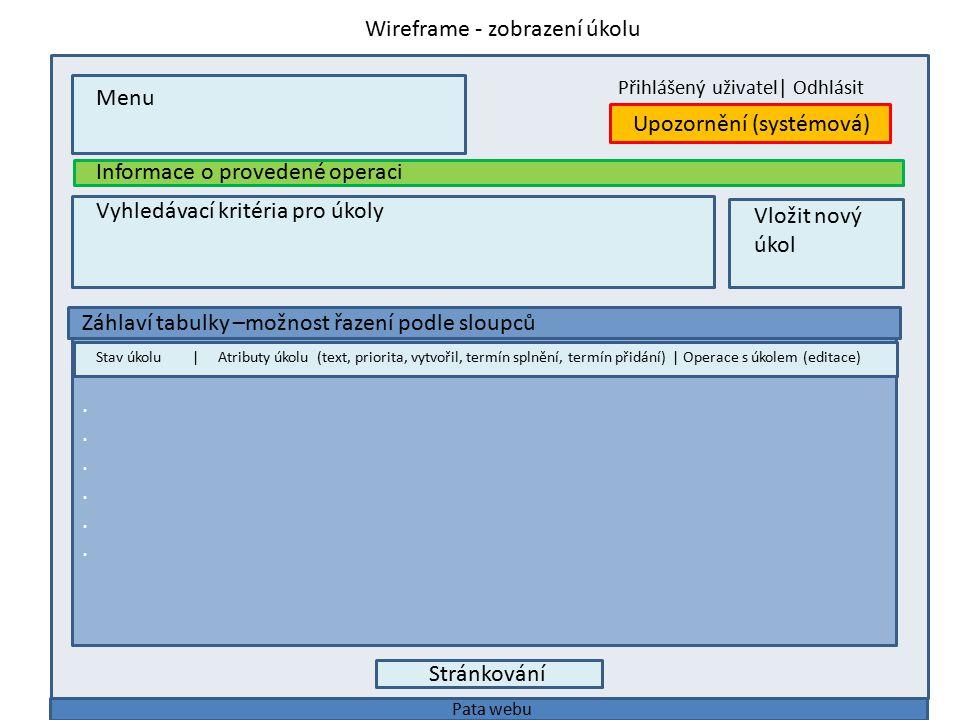 Upozornění (systémová) Menu Wireframe - editace úkolu Formulář pro přidání úkolu včetně poznámek a příloh Informace o provedené operaci Přihlášený uživatel| Odhlásit Pata webu Přidat (upravit, smazat)