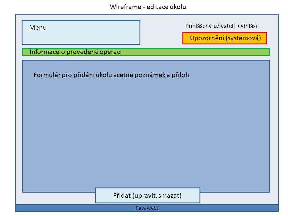 Upozornění (systémová) Menu Wireframe – správa uživatelů a přístupových práv Přidat (upravit, smazat) Formulář pro změnu dat o uživateli (případně vložení nového uživatele) Informace o provedené operaci Vyhledávání uživatele podle různých kritérií Vložit nového uživatele Přihlášený uživatel| Odhlásit Pata webu