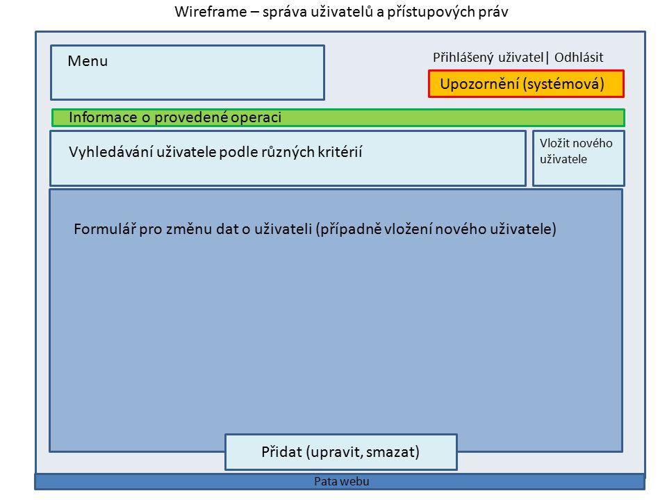 Upozornění (systémová) Menu Wireframe – správa uživatelů a přístupových práv Přidat (upravit, smazat) Formulář pro změnu dat o uživateli (případně vlo