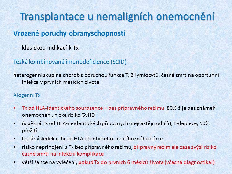 Transplantace u nemaligních onemocnění Vrozené poruchy obranyschopnosti -klasickou indikací k Tx Těžká kombinovaná imunodeficience (SCID) heterogenní
