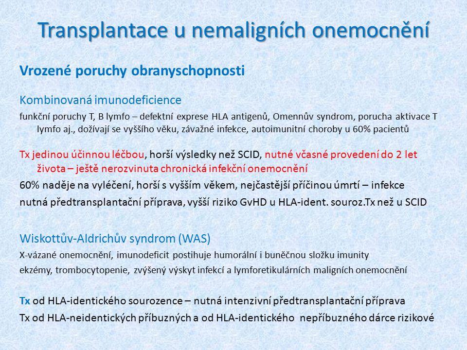 Transplantace u nemaligních onemocnění Vrozené poruchy obranyschopnosti Kombinovaná imunodeficience funkční poruchy T, B lymfo – defektní exprese HLA