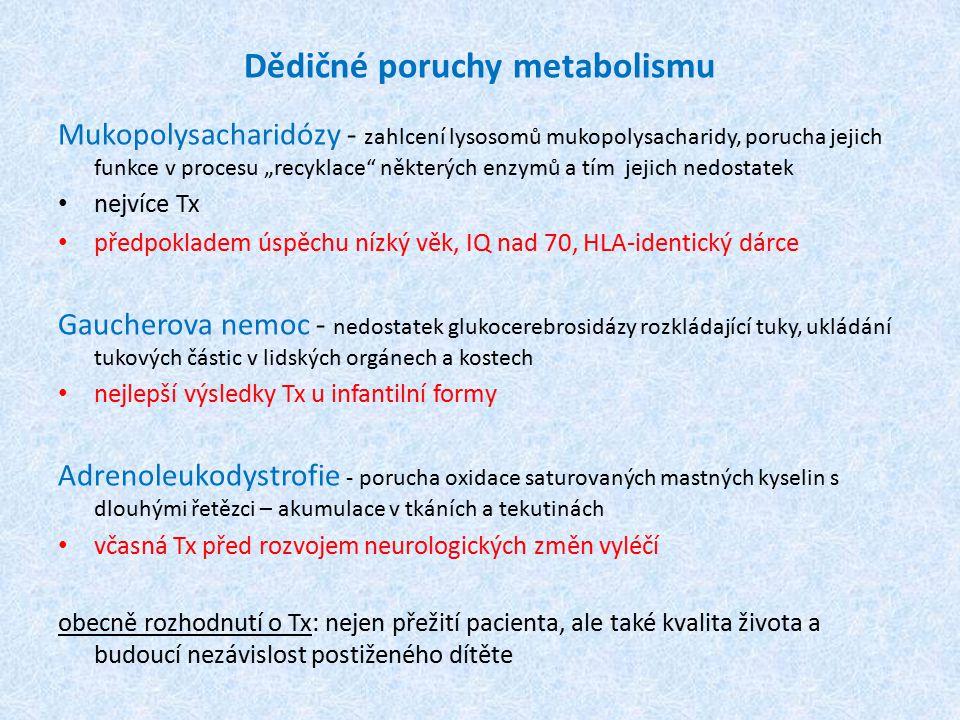 """Dědičné poruchy metabolismu Mukopolysacharidózy - zahlcení lysosomů mukopolysacharidy, porucha jejich funkce v procesu """"recyklace"""" některých enzymů a"""