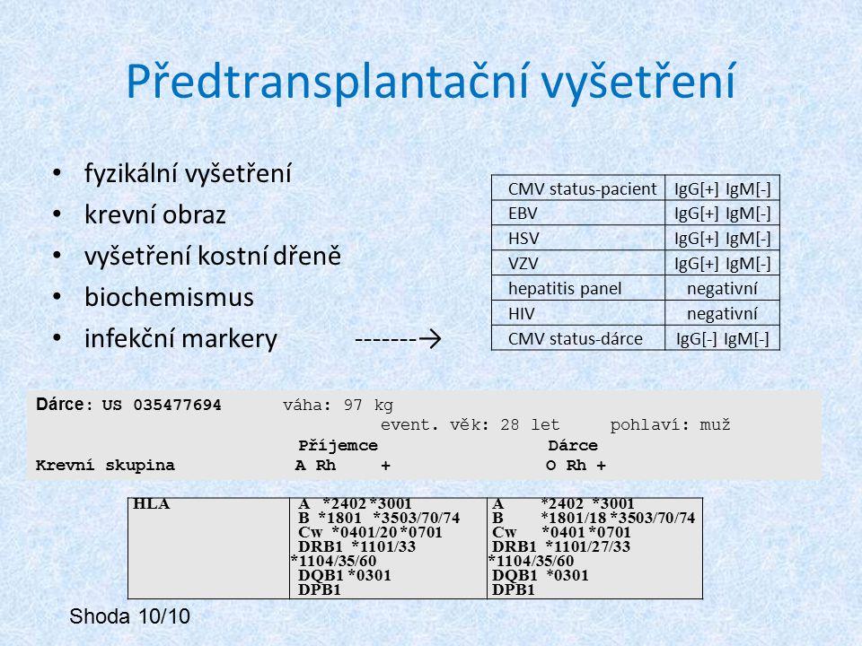 Předtransplantační vyšetření fyzikální vyšetření krevní obraz vyšetření kostní dřeně biochemismus infekční markery -------→ CMV status-pacientIgG[+] I