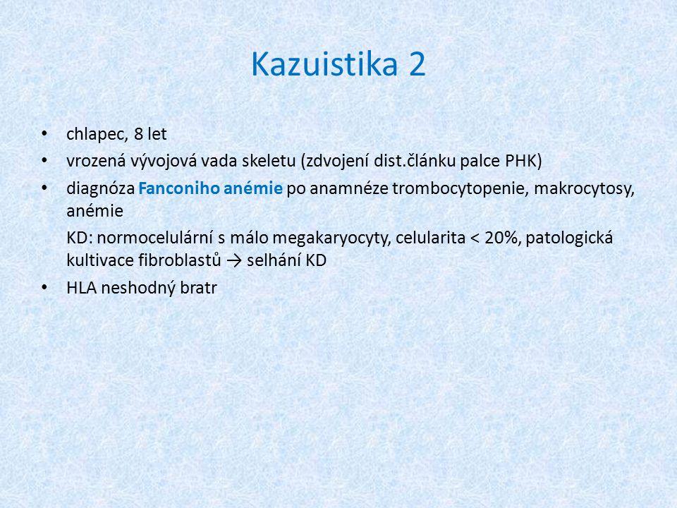 Kazuistika 2 chlapec, 8 let vrozená vývojová vada skeletu (zdvojení dist.článku palce PHK) diagnóza Fanconiho anémie po anamnéze trombocytopenie, makr